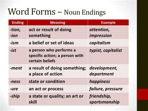 TDC 1 - Word Forms