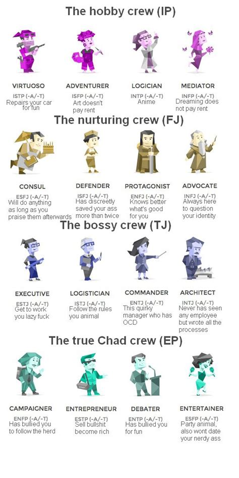 MBTI Stereotypes   Infp personality, Mbti, Infp